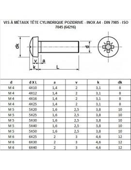 Vis métrique TC Pozi - INOX A4