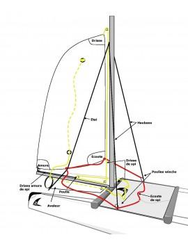 Kit avaleur de spi Twincat 13 + Spi Rouge 8m²
